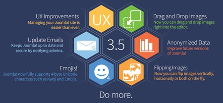 Joomla 3.5 Beta 3 is ready now!